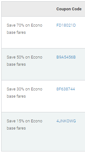 Apply WestJet promo code at checkout and enjoy 15% OFF MORE+ Get all the latest WestJet coupon codes & promotions to boost savings bestly When buy what you need. Save big bucks w/ this offer: Enjoy 15% free on Base Fares To Select Sunny Destinations. Start saving right now.